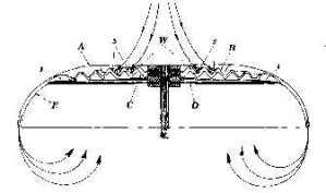 diagramrepulsine