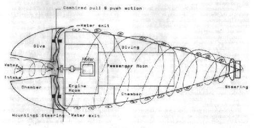 Bio Sphere Airship Frank Germano